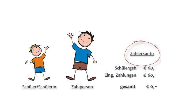 Bild für Übersicht Schüler - Zahler