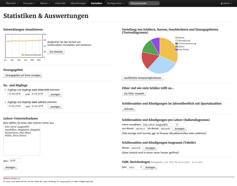 Sreenshot MSVplus: Statistiken und Auswertungen